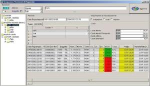programma-gestione-magazzino-negozi-modena_warehouse2